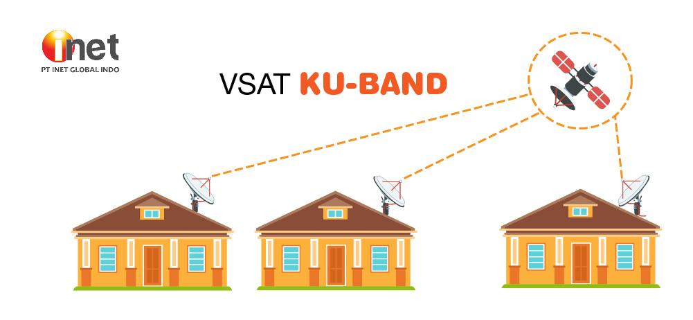 https://www.inet.net.id/images/artikel/VSAT-Techno-03.jpg