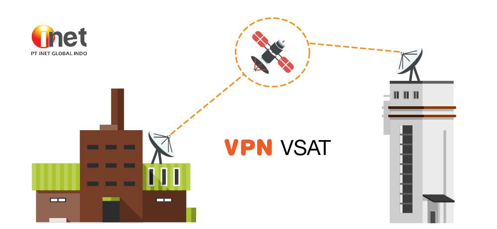 https://www.inet.net.id/images/artikel/VSAT-Techno-04.jpg